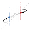 Magnitude estimation by noisy integration - new publication by Kay Thurley