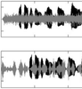 Speech understanding of cochlear implant users - new publication by Zirn et al.